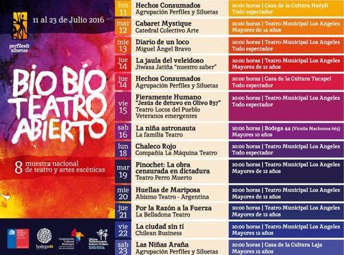 BioBío Teatro Abierto / 11 al 23 Julio
